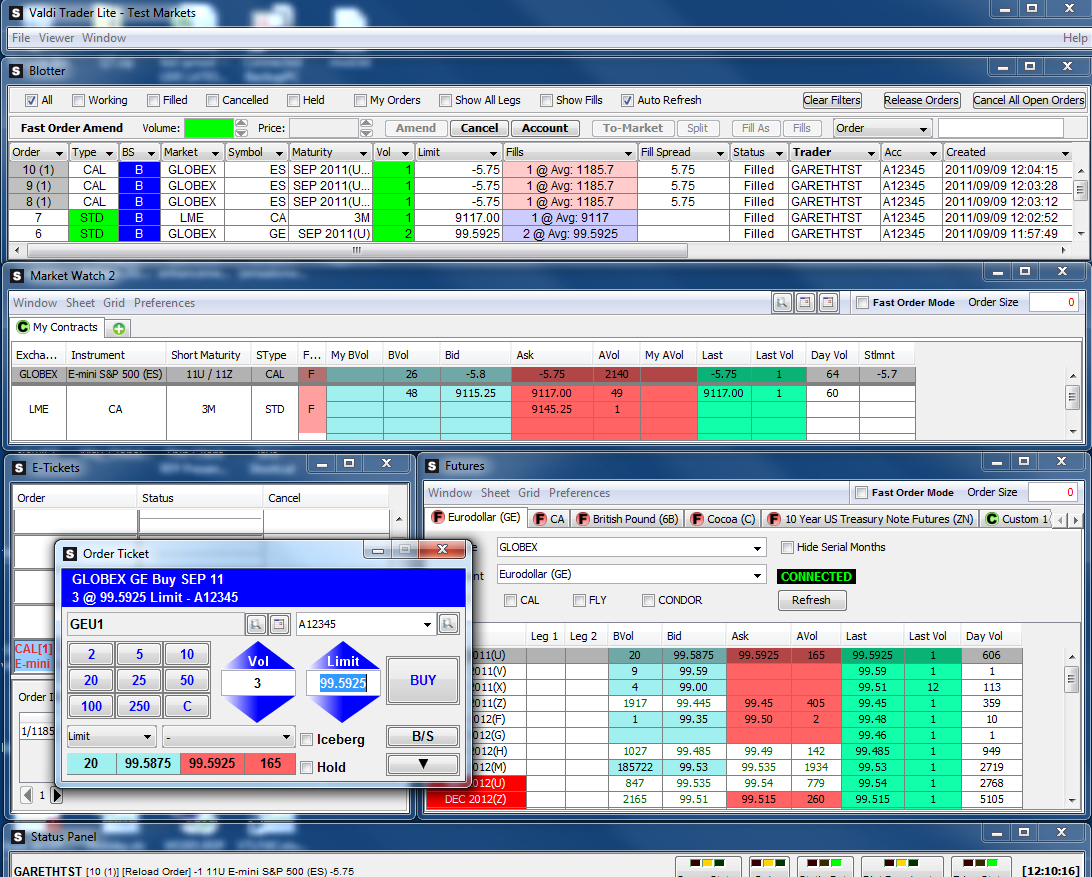 Futures Trading Software Advantage Futures