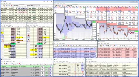 Advantage futures trading platforms