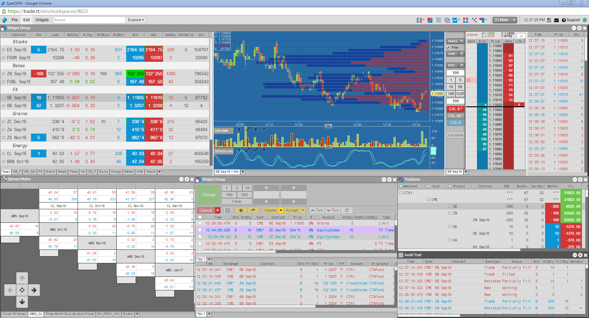 Glecnore commodity trading platform