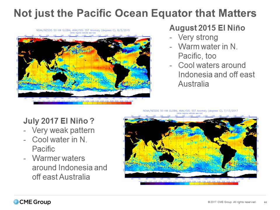 Weather-NOAA-Charts