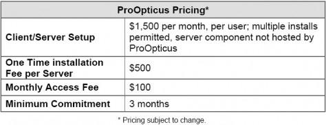 proopticus