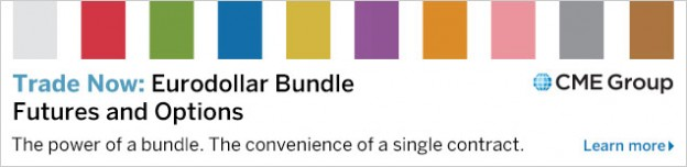 webIR0037-Eurodollar-Bundle-Futures-and-Options_636x155