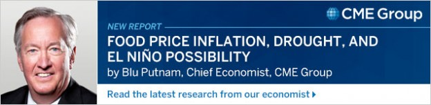 webMISC002-food-price-inflation_636x155
